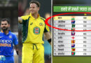 वनडे में सबसे ज्यादा शतक बनाने वाली टीमों की लिस्ट, जाने भारत-ऑस्ट्रेलिया में से कौन आगे ?