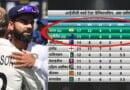 वर्ल्ड टेस्ट चैम्पियनशिप का फाइनल ड्रा या टाई हुआ तो ये टीम बनेगी विजेता, ICC ने मैच से पहले की घोषणा