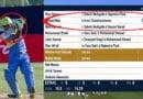 VIDEO:नबी ने 28 गेंद पर ठोका शतक, जड़े 14 छक्के, चकनाचूर बाबर-कोहली व रिकॉर्ड का रिकॉर्ड