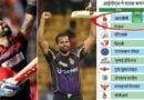 IPL के इतिहास में बने हैं कुल 67 शतक, सबसे ज्यादा शतक इस टीम के बल्लेबाजों ने बनाए, देखें लिस्ट