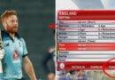 इंग्लिश बल्लेबाजों का जबरदस्त बवंडर, 50 ओवर 481 रन ठोके, बिलबिला गए गेंदबाज, लगे 28 छक्के