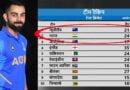 ENG-NZ: हारा इंग्लैंड रोया भारत, ऑस्ट्रेलिया में दौड़ी खुशी की लहर, पाकिस्तान व बांग्लादेश को लगा झटका
